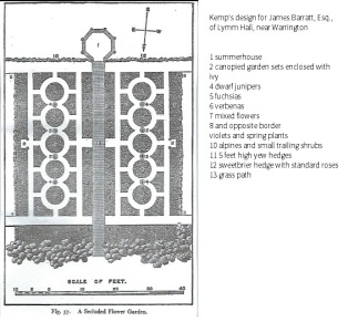 Design for Lymm Hall nr Warrington in How to Lay Out a Garden, Edward Kemp 1858